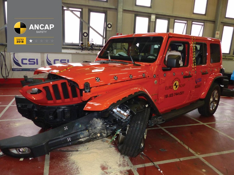 wrangler - jeep wrangler crah test - Wrangler scores just one point for safety